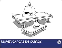 05-MX-MOVER-CARGAS-EN-CARROS