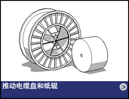 06-ZH-pushing-cable-drums-paper-rolls-01