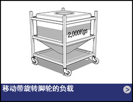 07-ZH-moving-loads-with-swivel-casters-01